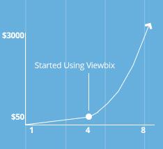 Nonprofit-graph